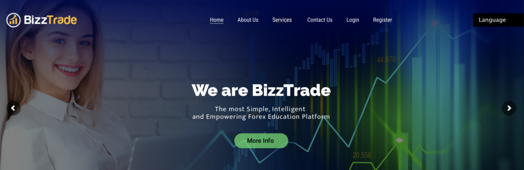 BizzTrade Review